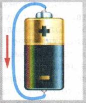 Управление тока в проводнике