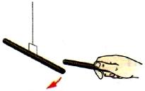 Отталкивание наэлектризованных эбонитовых палочек