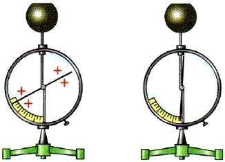 Зарядка электроскопа