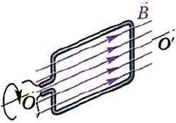 Магнитный поток равен нулю, если линии магнитнойиндукции лежат в плоскости контура