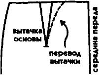 f35b221fe10 На лекале переда юбки (рис. 448) проведите штриховую линию вытачки нужного  направления