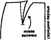 8e36f9ac9c4 Закройте вытачку основы и переведите ее по новому направлению