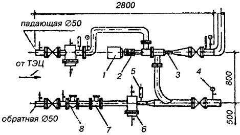 Элеватор цтп транспортеры распределители
