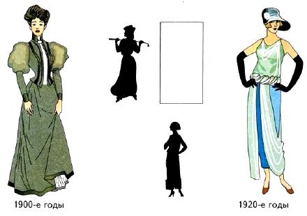 Силуэт определяет ее главные общие пропорции. Изменения в моде находят  отражение прежде всего именно в силуэте. На рисунке 56 можно увидеть, как  изменялся ... b67d355ce5f